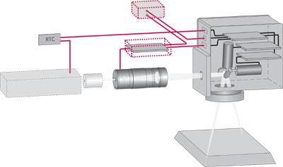 schema laser mark